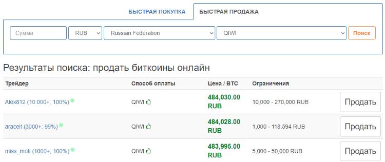 быстрая продажа биткоинов на localbitcoins